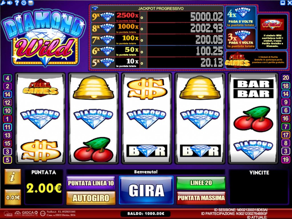 Video slots machines gratis